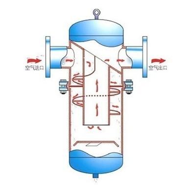 汽水分离器新华供应